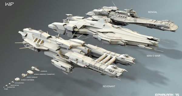 star citizen ship size comparison science fiction pinterest raumschiff. Black Bedroom Furniture Sets. Home Design Ideas