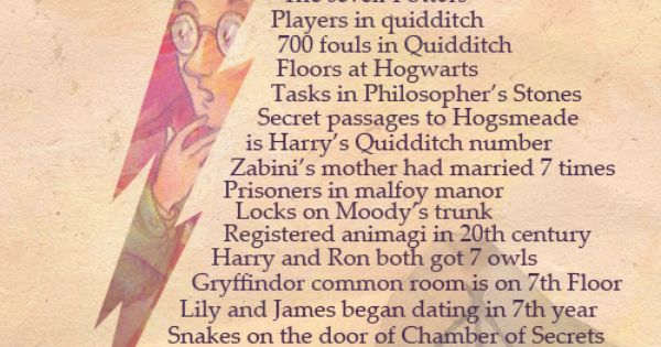 harry potter facts | Tumblr Mind Blown