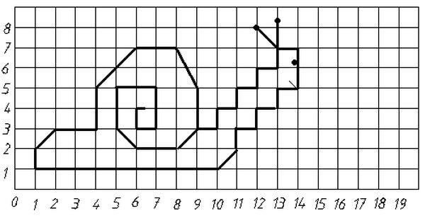 Caracol19x8 Bmp 500 291 Math Bar Chart Chart