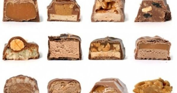 Candy Bar Names Can You Name The Candy Bar By Looking At