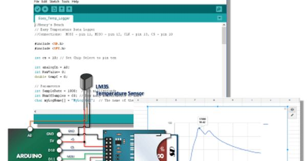 Easy arduino temperature logger larsen nerd lab