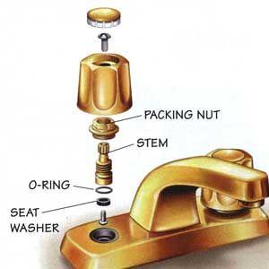 faucet repair fix leaky faucet