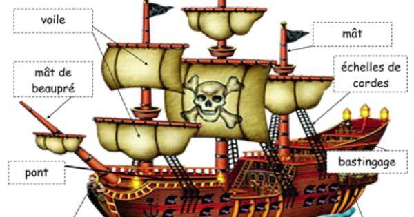 Piraci - słownictwo 10 - Francuski przy kawie