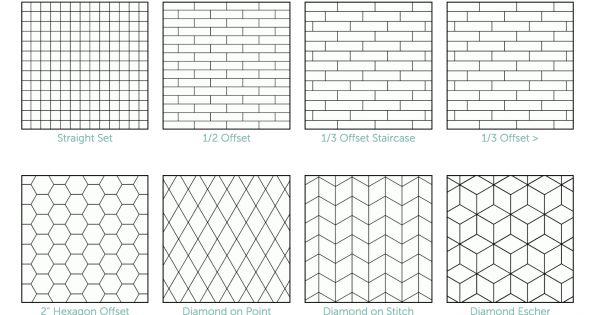 Image Result For How To Lay 3 X 12 Backsplash Tile Patterned Kitchen Tiles Tile Patterns Patterned Tile Backsplash
