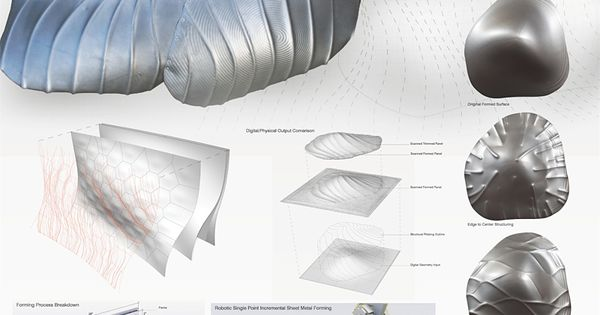 SKIN Digital Fabrication Competition Announces Four Finalists ...