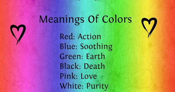 Meaning Of Colors Candle Color Magick Pinterest