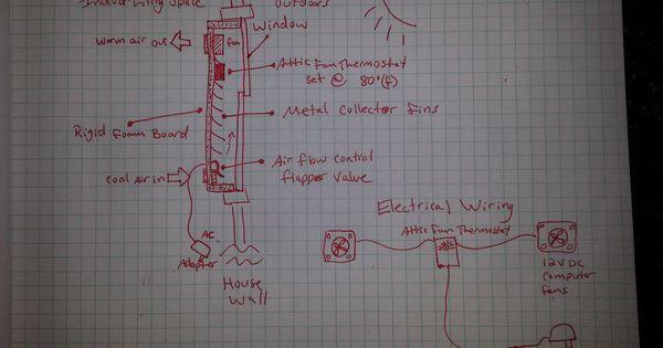 Diy Window Mount Solar Air Heater Presentation Diy Window Barrel Stove Heater