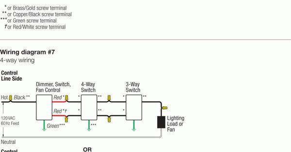 Lutron Dimmer Wiring Diagram Unique In 2020 3 Way Switch Wiring Lutron Lutron Dimmers