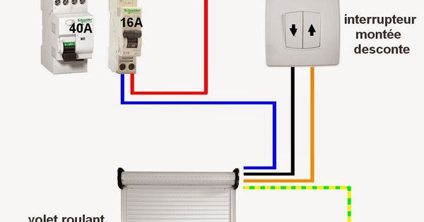 Sch ma electrique volet roulant norme d 39 installation d for Installer un volet roulant