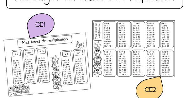 Ma classe affichages table de multiplication ce1 et - Comment apprendre ses tables de multiplication ...