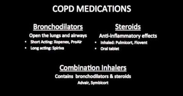 Copd Medications Copd Oral Tablets Medical