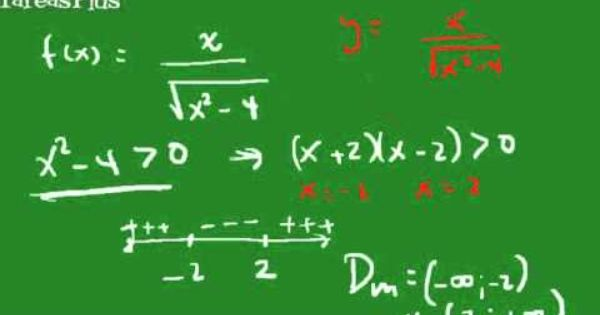 Dominio Y Rango Función Racional Con Radical En El Denominador Función Racional Rangos Matematicas