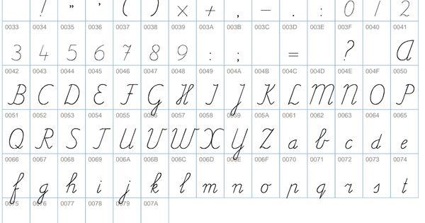 sylvia is een lettertype dat goed aansluit bij de methode
