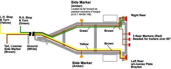 Wiring Diagram For Trailer Light 7 Pin Bookingritzcarlton Info Boat Trailer Lights Trailer Light Wiring Trailer Wiring Diagram