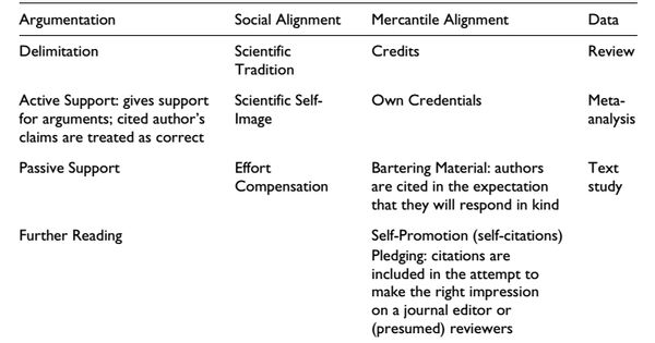 rubric for mla research paper