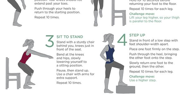 37++ Weight bearing activities for osteoporosis information