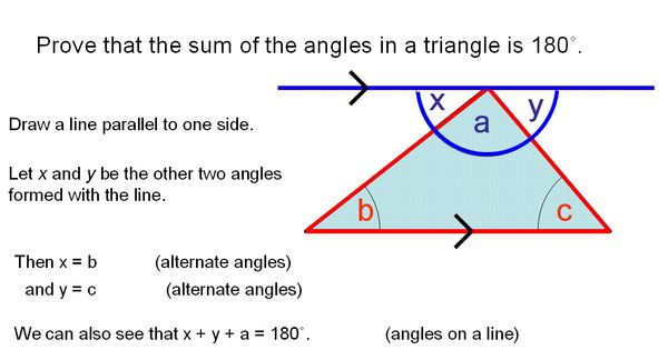 proof of sum on the interior angles of a tri thm