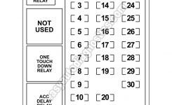 Under Dash Fuse And Relay Box Diagram (1997-1998 F150, F250 throughout Fuse  Panel 2001 Ford F150Pinterest