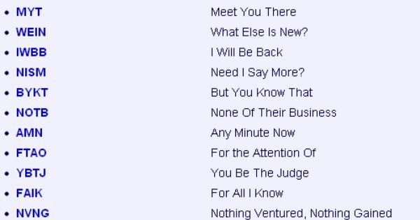 Internet Slang Internet Dictionary Internet And Slang Words Slang Words Slang Quotes Words