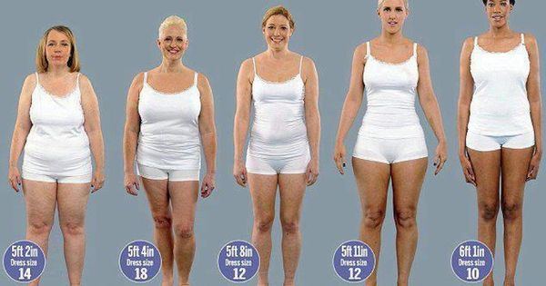 All of these women weigh 150lbs! Ditch the scale, work towards total