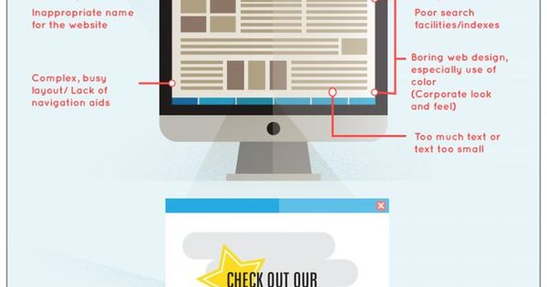 WEBDESIGN - The #ROI of Great #WebDesign.