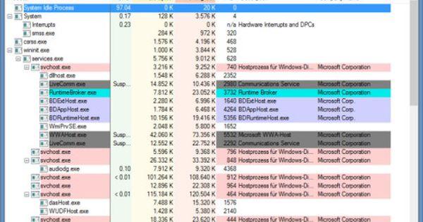 100 Gratis Programme Von Microsoft Computer Bild Computer Und