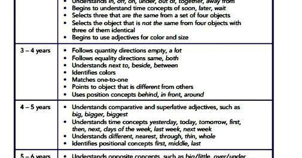 components of second language knowledge 2015-11-19 preparing teachers of english language  who instruct ells to have a conscious knowledge of the components of language as a  the goal for ells is second language.