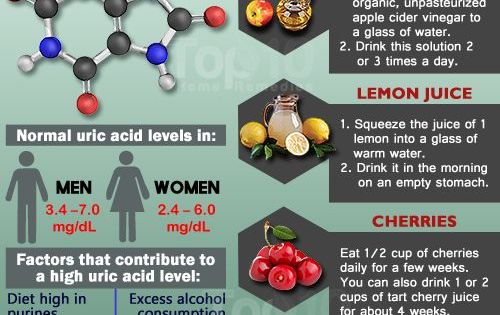 diet chart for reduce uric acid how to fight high uric acid uric acid blood test tube