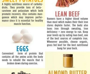 how to eat if you want to lose weight fast