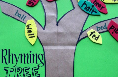 Literacy Center: Rhyming Tree - Early Literacy Lesson - http://www.notimeforflashcards.com/2011/10/rhyming-tree-word-game.html