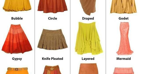 The Ultimate Clothing Style Guide On The Cutting Floor Printable Pdf Sewing Patterns And