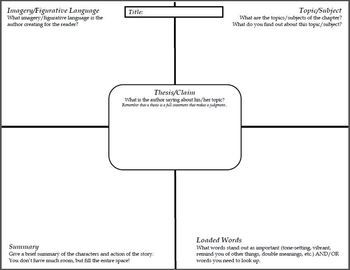 Literary Analysis Template Poetry Short Story Non Fiction
