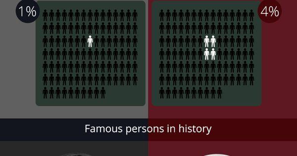 Psychopath Vs Sociopath Infographic Psychology Pinterest Schreiben Bildung Und