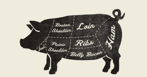 home decor kitchen charts and kitchen signs on pinterest : pig butcher diagram - findchart.co