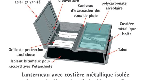 lanterneau avec costi re metallique isol e de grande dimension pinterest baies vitr es. Black Bedroom Furniture Sets. Home Design Ideas
