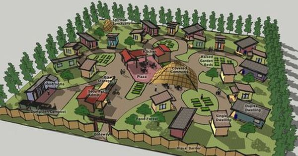 Tiny Home Communities This Is Kind Of A Nice Layout Tiny House Community Tiny House Village Small House
