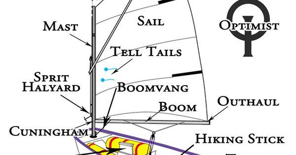 optimist sailing boat parts