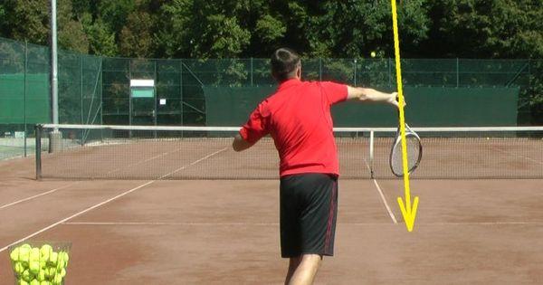 Serve Swing Path With Pronation Tennis Serve Tennis Techniques Tennis Drills