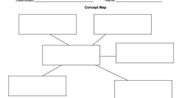 اخر الاخبار خريطة مفاهيم فارغة جميله بتصميم رائع جاهزة للكتابه عليها Chart Diagram