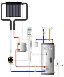 Solar Hot Water Heater Systems The Drain Back Design With Images