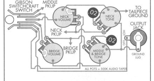 Inside The Les Paul Schematics Les Paul Electric Guitars Les Paul Les Paul Custom Les Paul Guitars