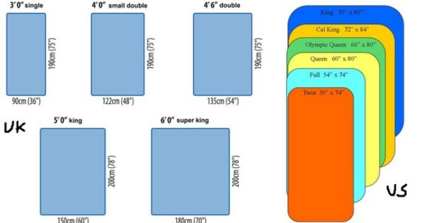 Us Vs Uk Bed Sizes Queen Mattress Size Bed Measurements Bed Sizes