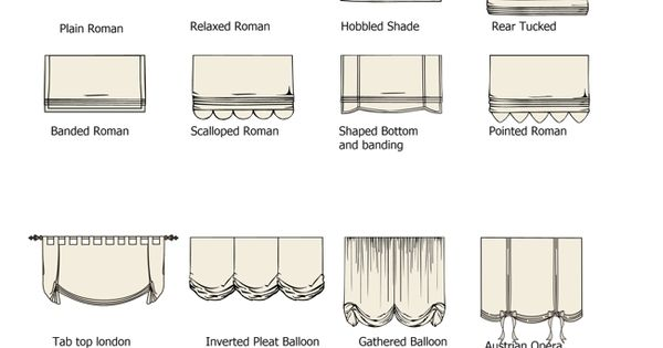 Diy window treatment terminology shows different types for Window types names