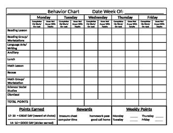 This Is A Great Behavior Chart That Breaks Down The Day By Subject It Focuses On 2 Wanted Behaviors U Anecdotal Records Student Behavior Chart Behaviour Chart