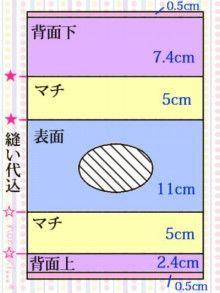 Bitattoビタットつきおしりふきポーチの作り方 型紙 おしりふきポーチ おしりふき ポーチ 作り方