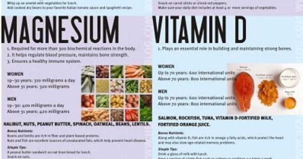 Daily Nutrient Sources. If you have not been getting these daily, you