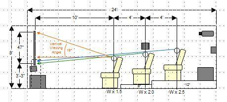 Pin On Basement With Bar