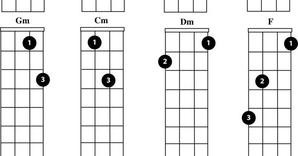 free mandolin chord chart easy beginner chords | Mandolin ...