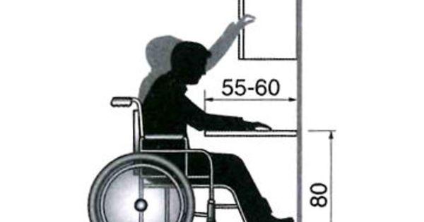 Epingle Sur מטבח לכסא גלגלים