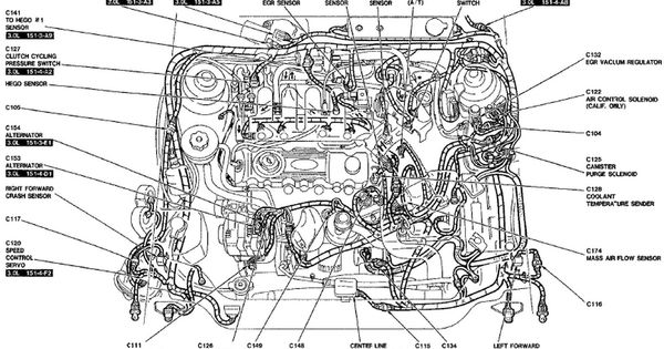 basic car parts diagram car parts diagram below are diagrams of basic car parts diagram car parts diagram below are diagrams of the car steering system alignment cars the o jays and car parts